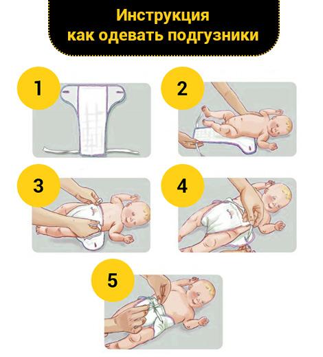 Как одевать подгузники новорожденному